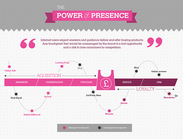 The_Power_Of_Presence-600px