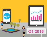 NetBooster publishes its Q1 2016 results