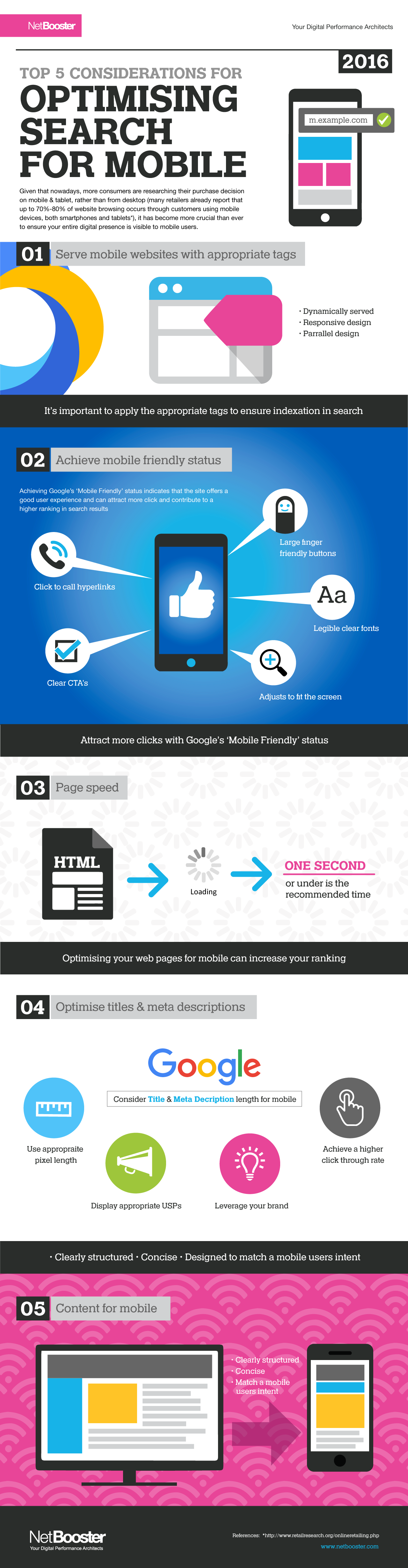 Optimising Search for Mobile Infographic