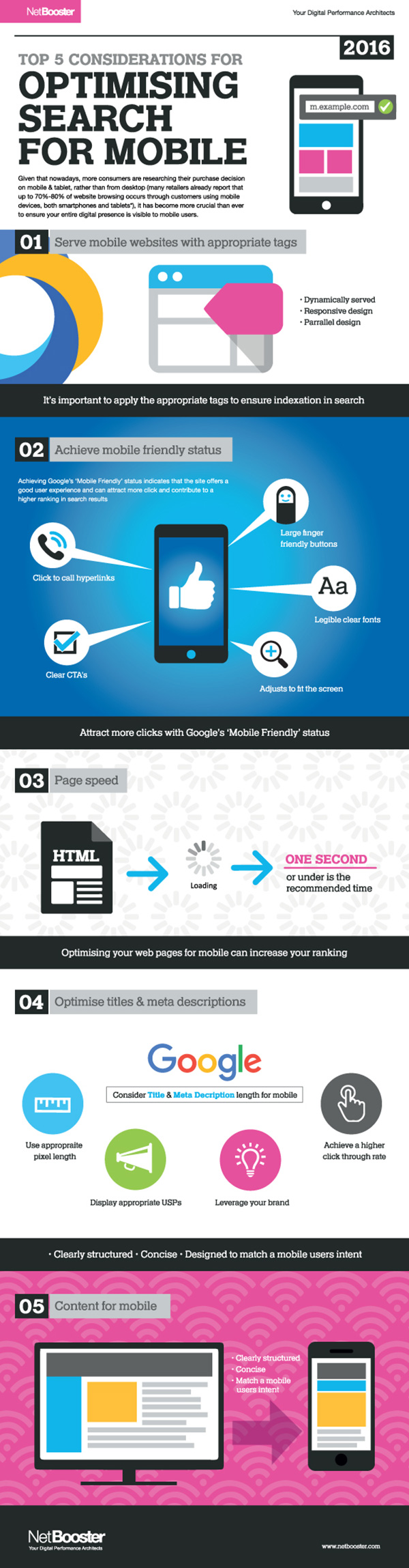 Optimising search for mobile